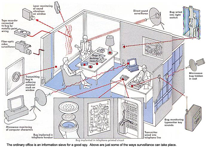 Spy Tech Office Telephone Wiring Diagram on circuit diagram, telephone punch down diagram, computer diagram, telephone phone operator, phone diagram, installation diagram, telephone jack diagram, telephone pinout diagram, telephone grounding diagram, telephone color code, telephone remote control, telephone cable diagram, telephone magneto diagram, telephone parts list, telephone network diagram, telephone switch, electricians diagram, telephone line diagram, telephone wire connection diagram, telephone filter diagram,